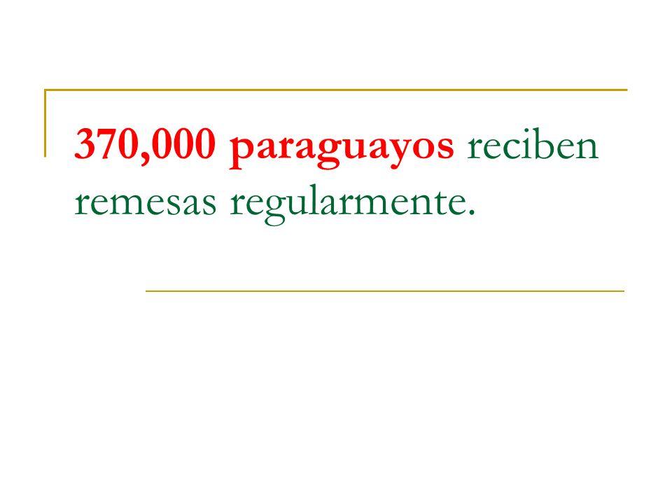 370,000 paraguayos reciben remesas regularmente.