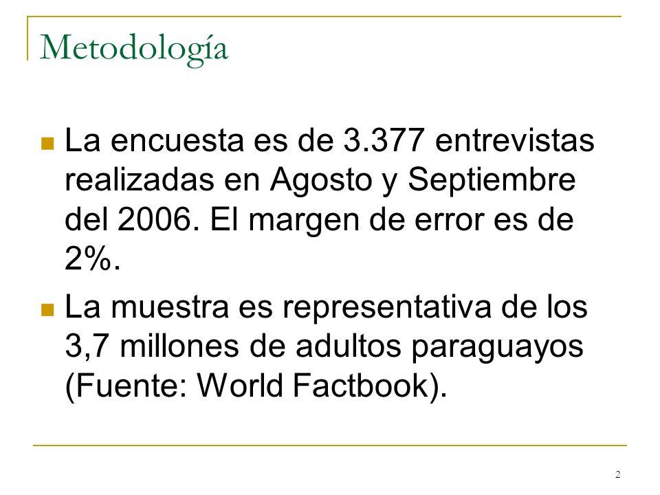 MetodologíaLa encuesta es de 3.377 entrevistas realizadas en Agosto y Septiembre del 2006. El margen de error es de 2%.