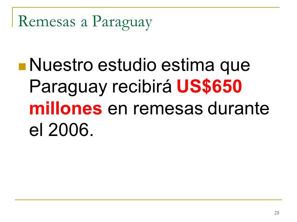 Remesas a Paraguay Nuestro estudio estima que Paraguay recibirá US$650 millones en remesas durante el 2006.