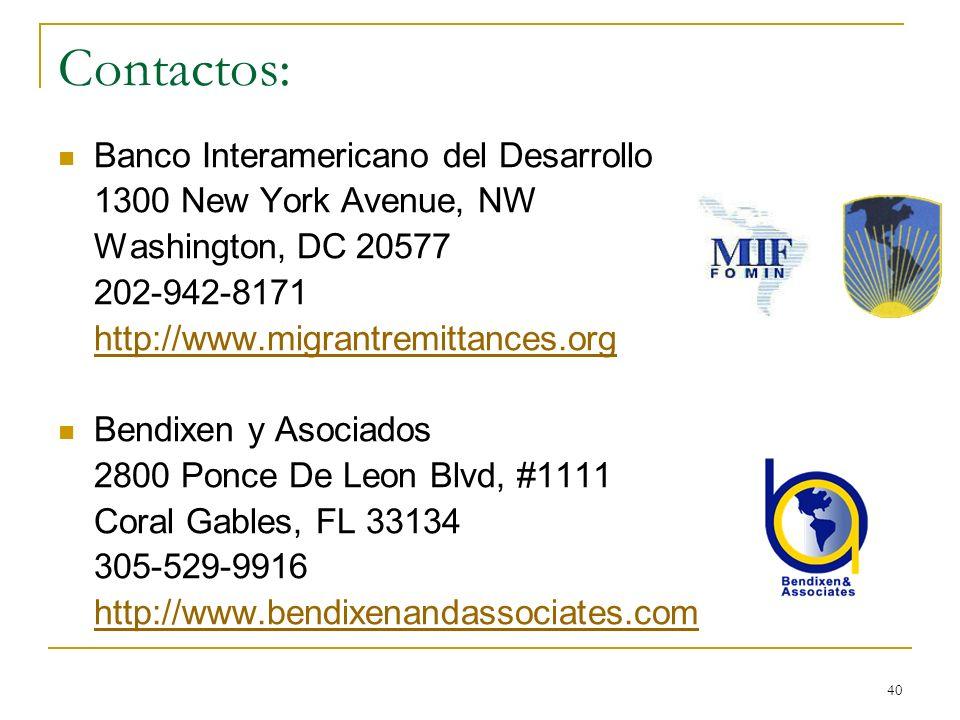 Contactos: Banco Interamericano del Desarrollo