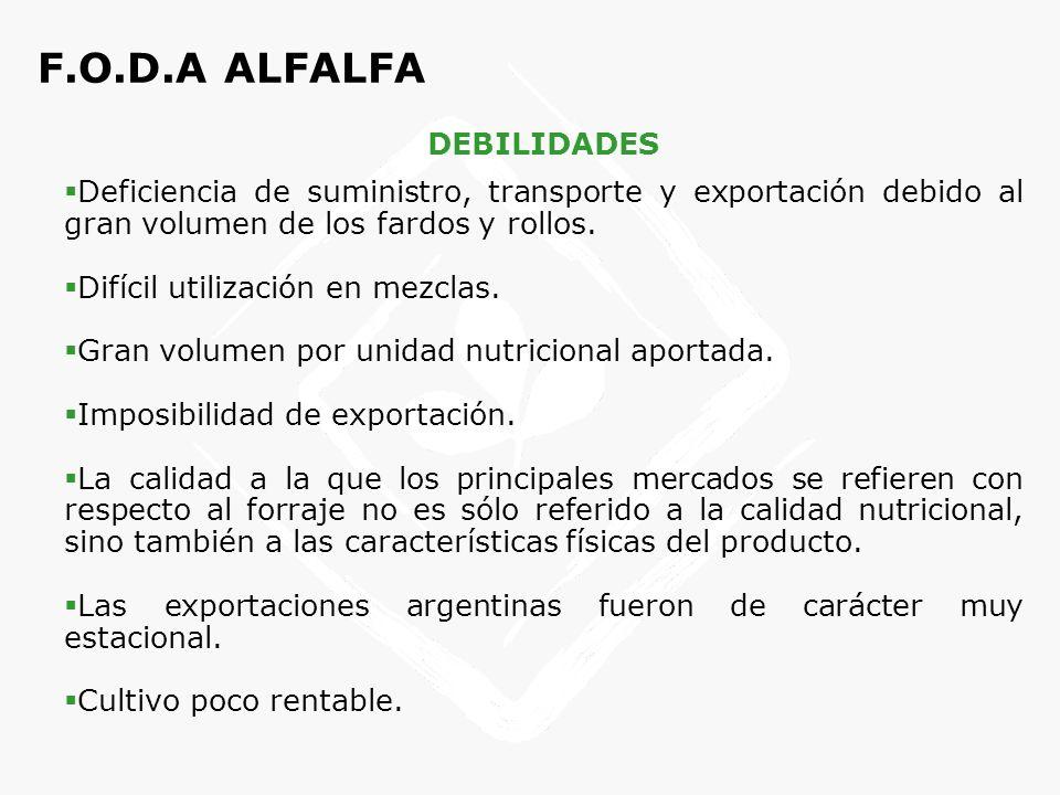 F.O.D.A ALFALFA DEBILIDADES