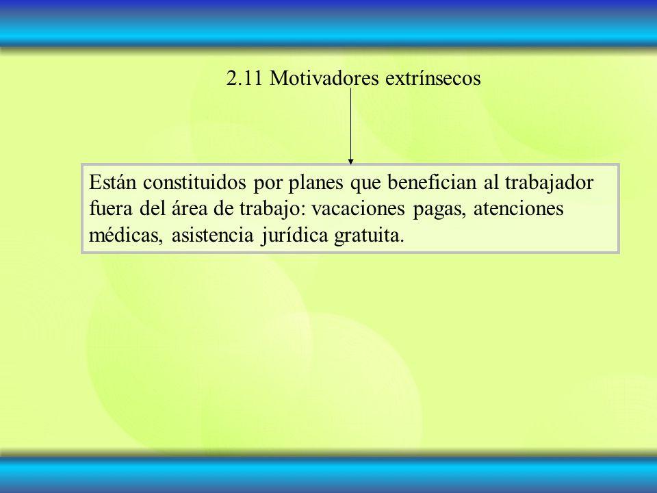 2.11 Motivadores extrínsecos
