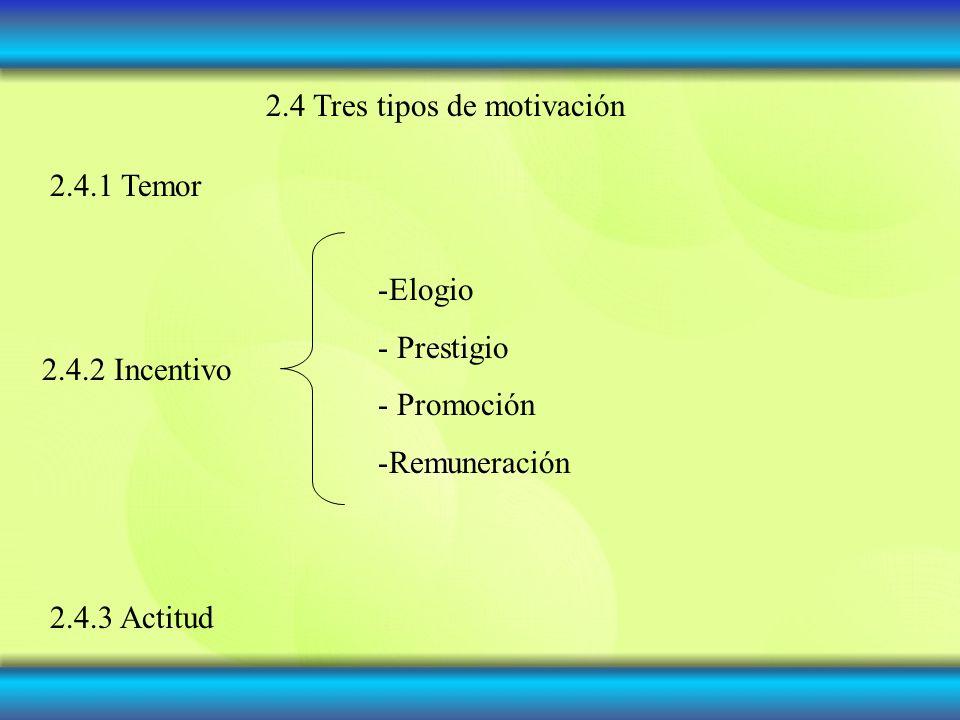 2.4 Tres tipos de motivación