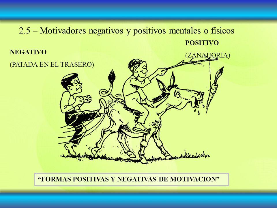 2.5 – Motivadores negativos y positivos mentales o físicos