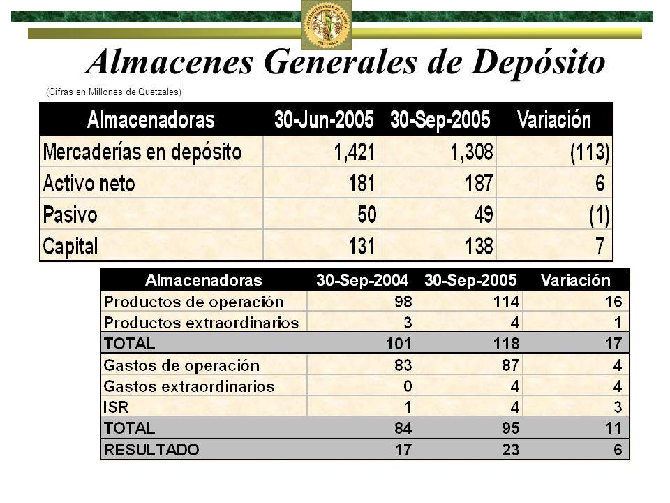Almacenes Generales de Depósito