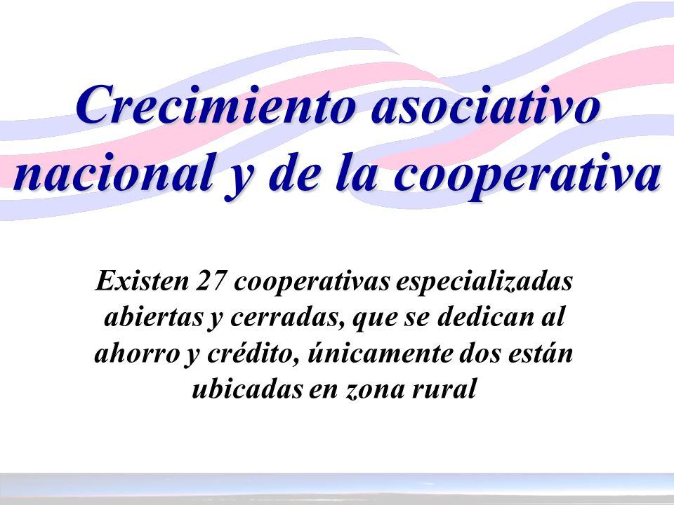 Crecimiento asociativo nacional y de la cooperativa