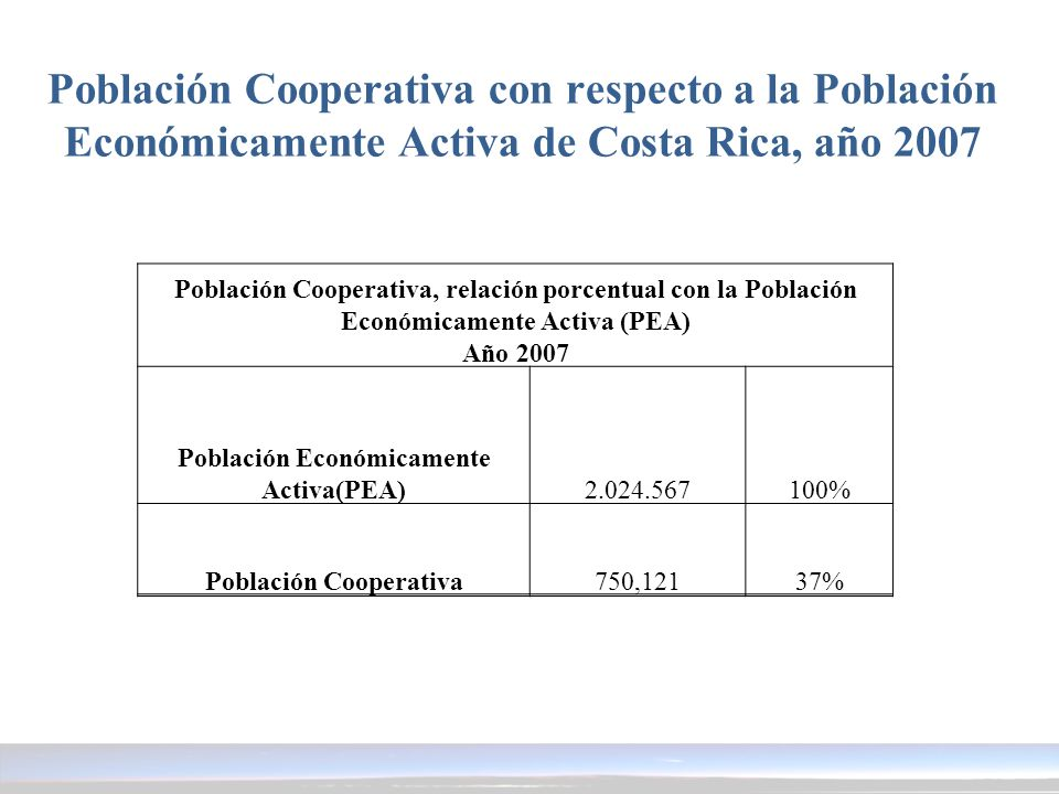 Población Económicamente Activa(PEA) Población Cooperativa