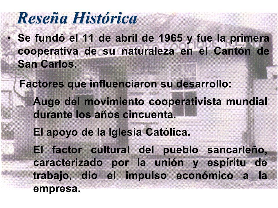 Reseña Histórica Se fundó el 11 de abril de 1965 y fue la primera cooperativa de su naturaleza en el Cantón de San Carlos.