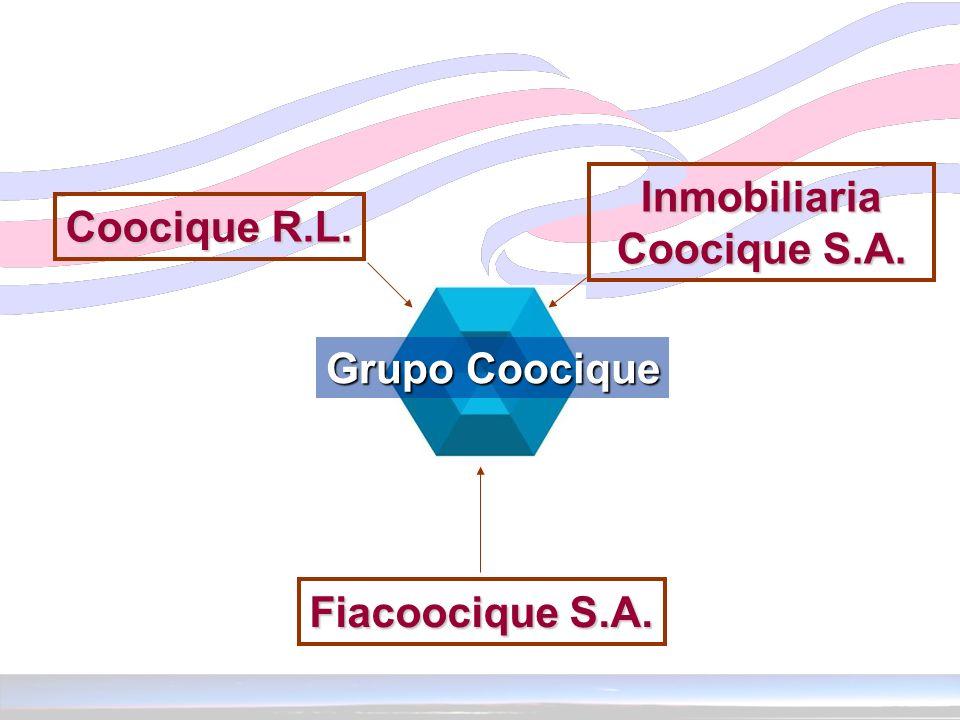 Inmobiliaria Coocique S.A. Coocique R.L. Grupo Coocique Fiacoocique S.A.
