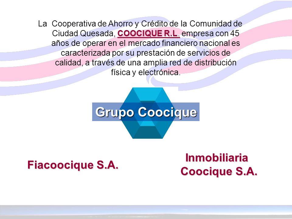 Grupo Coocique Inmobiliaria Fiacoocique S.A. Coocique S.A.