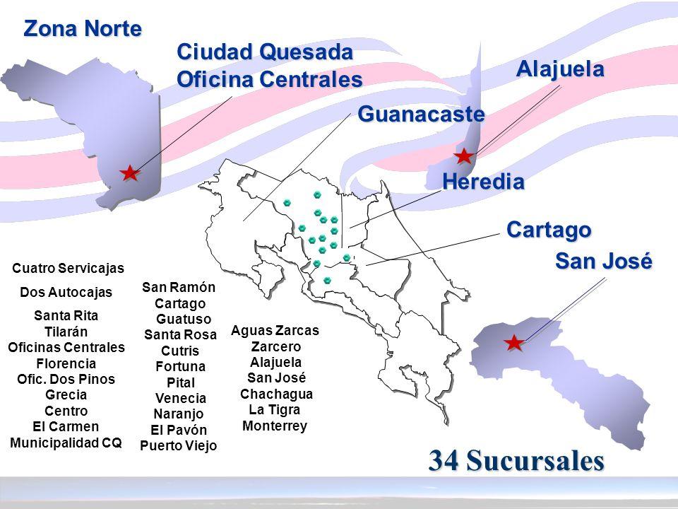 34 Sucursales Zona Norte Ciudad Quesada Oficina Centrales Alajuela