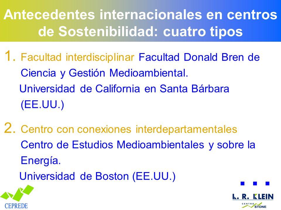 Antecedentes internacionales en centros de Sostenibilidad: cuatro tipos