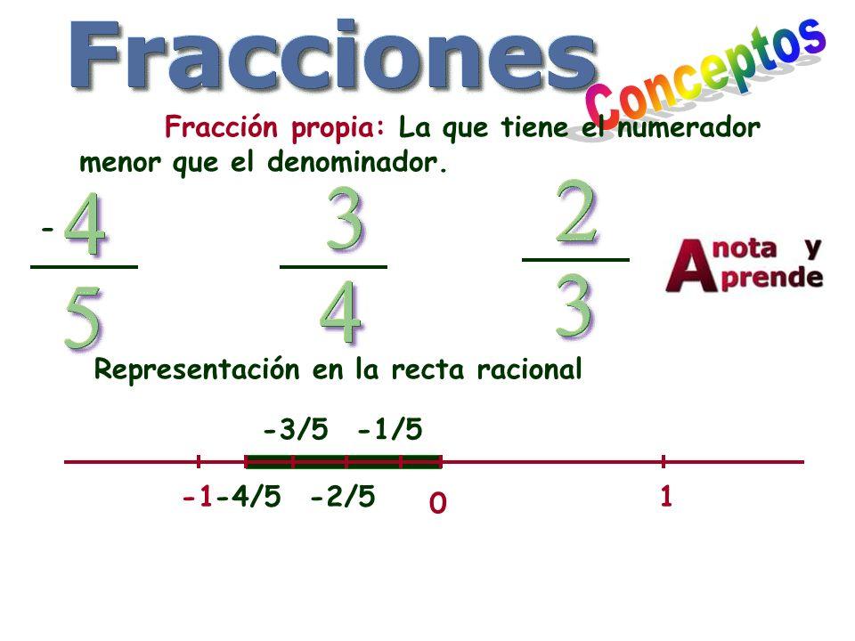 Conceptos Fracción propia: La que tiene el numerador menor que el denominador. - Representación en la recta racional.