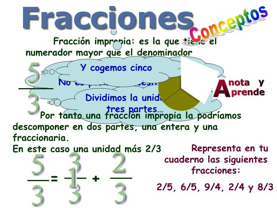 Conceptos Fracción impropia: es la que tiene el numerador mayor que el denominador. ¿Cómo No es posible, necesitamos otra unidad.
