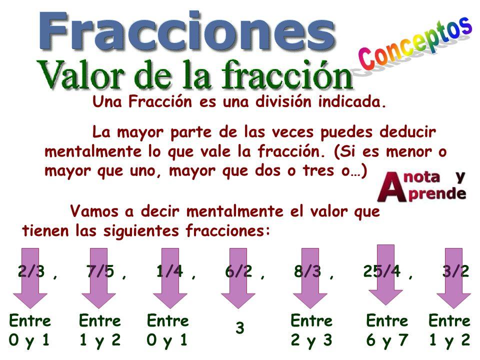 Conceptos Una Fracción es una división indicada.