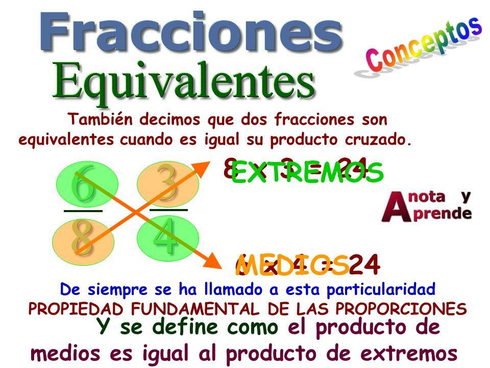8 x 3 = 24 EXTREMOS 6 x 4 = 24 MEDIOS Conceptos