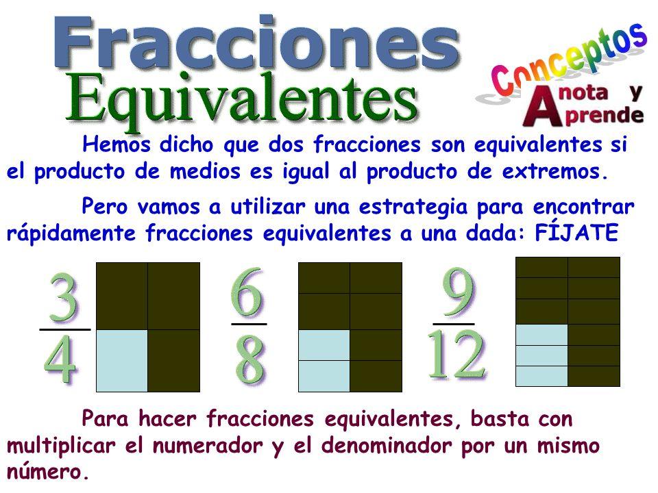 Conceptos Hemos dicho que dos fracciones son equivalentes si el producto de medios es igual al producto de extremos.