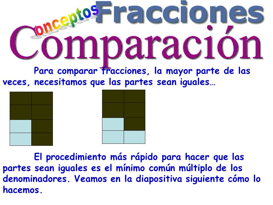 onceptos Para comparar fracciones, la mayor parte de las veces, necesitamos que las partes sean iguales…