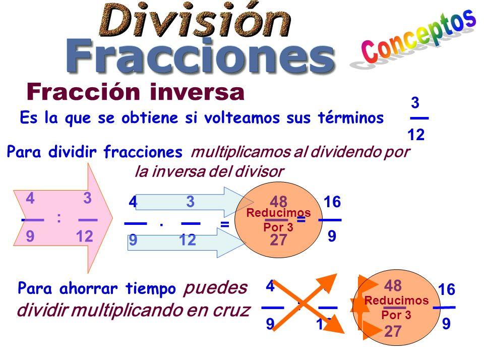 Conceptos Fracción inversa 3