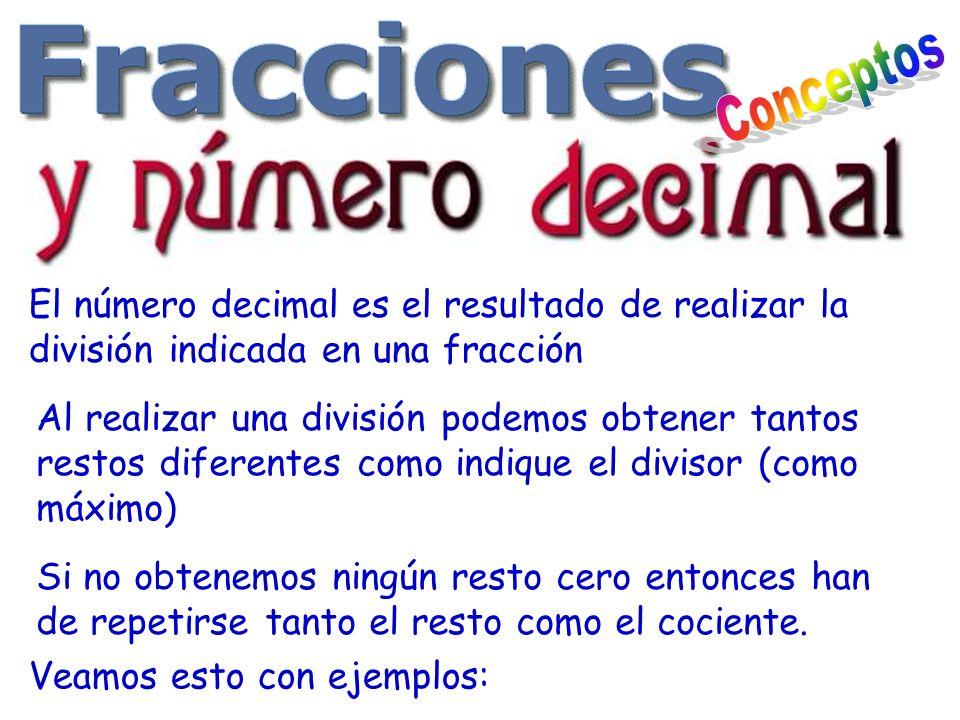 Conceptos El número decimal es el resultado de realizar la división indicada en una fracción.