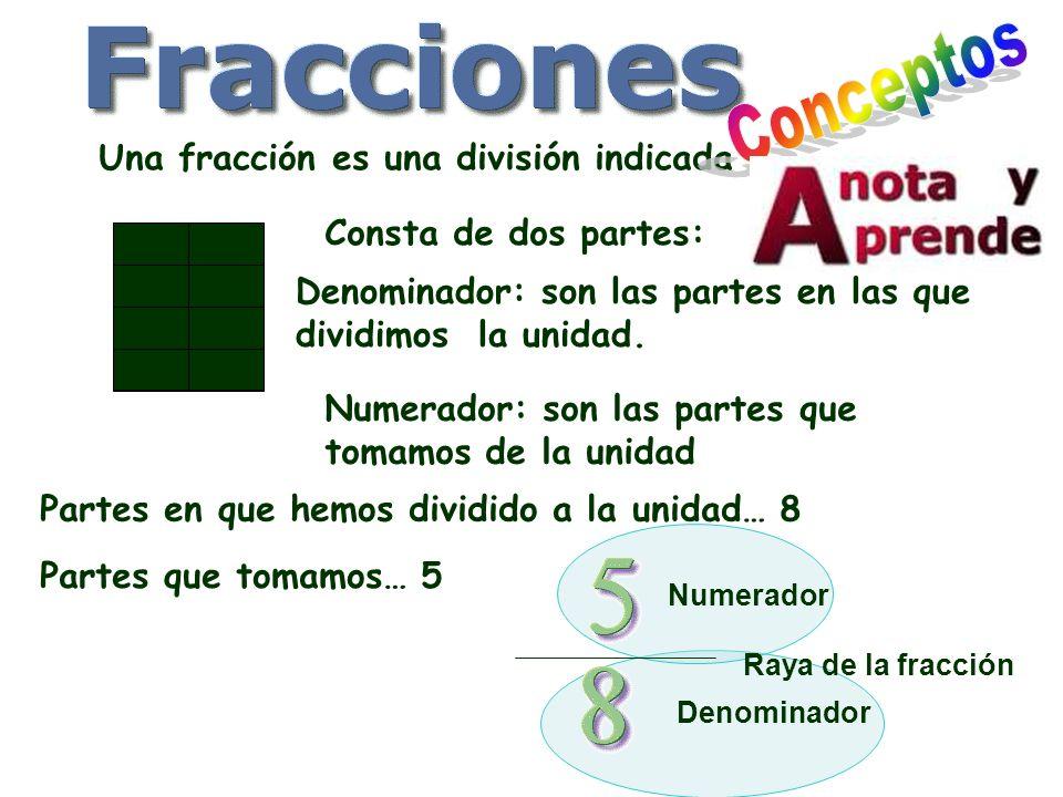 Conceptos Una fracción es una división indicada Consta de dos partes: