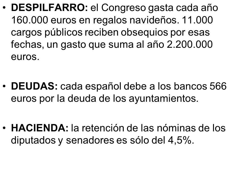 DESPILFARRO: el Congreso gasta cada año 160