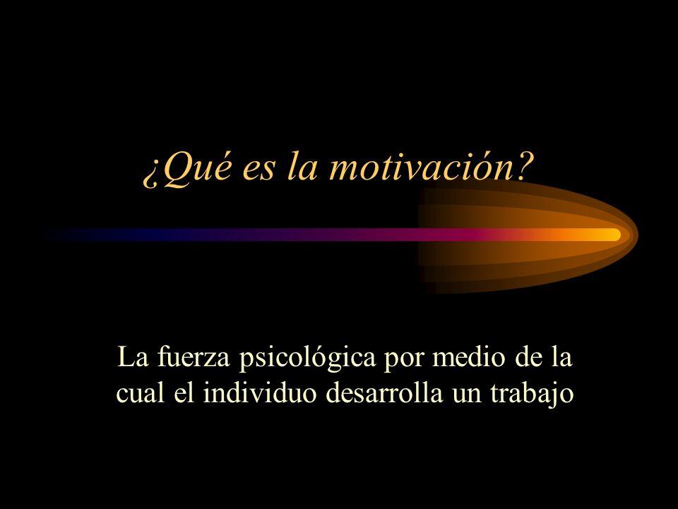 ¿Qué es la motivación.