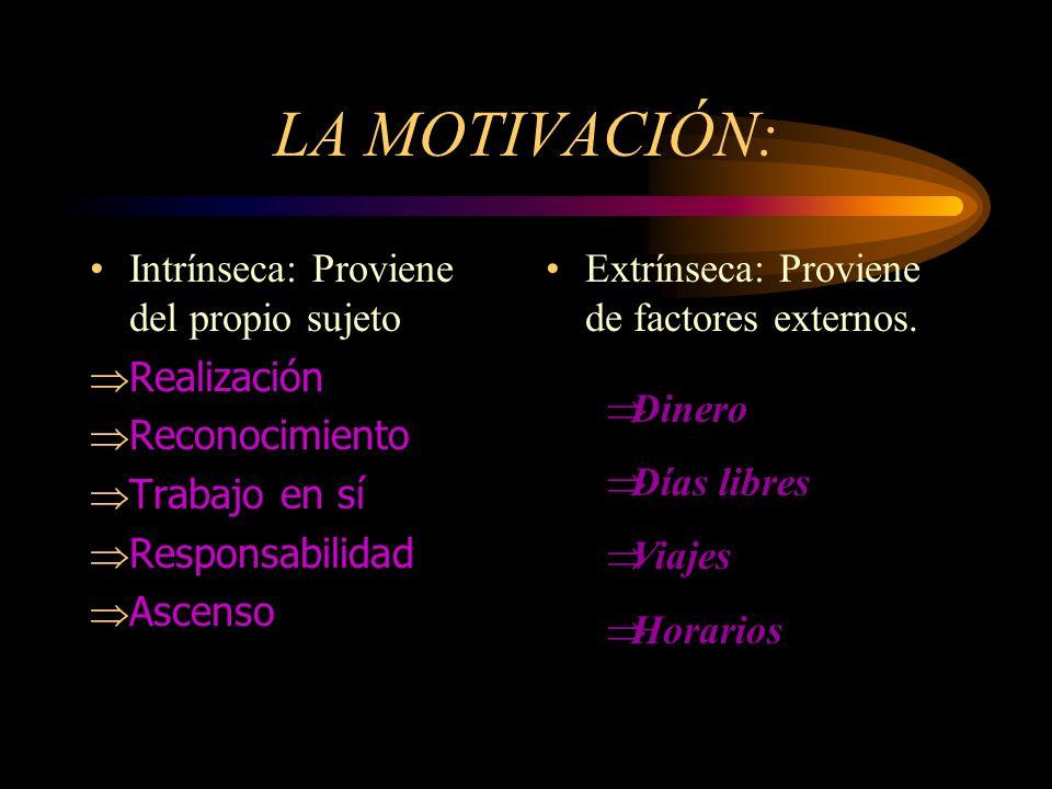 LA MOTIVACIÓN: Intrínseca: Proviene del propio sujeto Realización