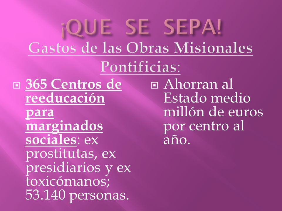 Gastos de las Obras Misionales Pontificias: