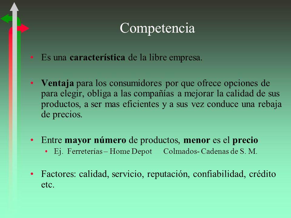 Competencia Es una característica de la libre empresa.