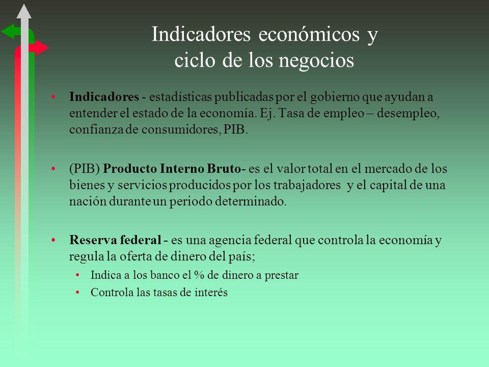 Indicadores económicos y ciclo de los negocios