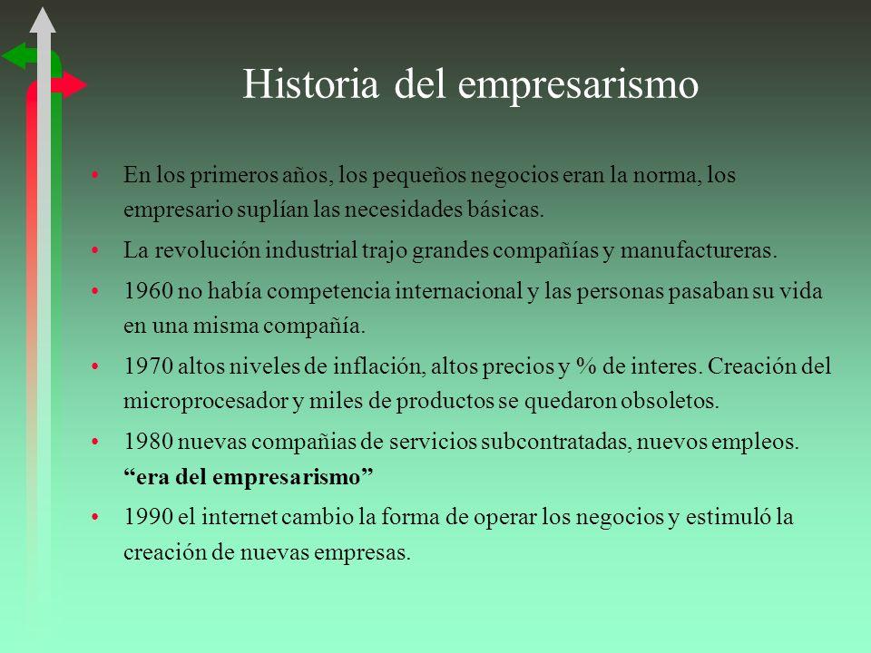 Historia del empresarismo