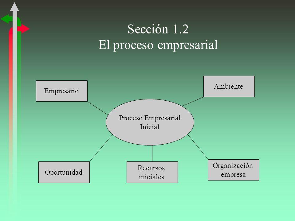 Sección 1.2 El proceso empresarial