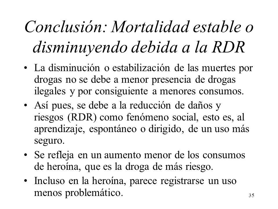 Conclusión: Mortalidad estable o disminuyendo debida a la RDR