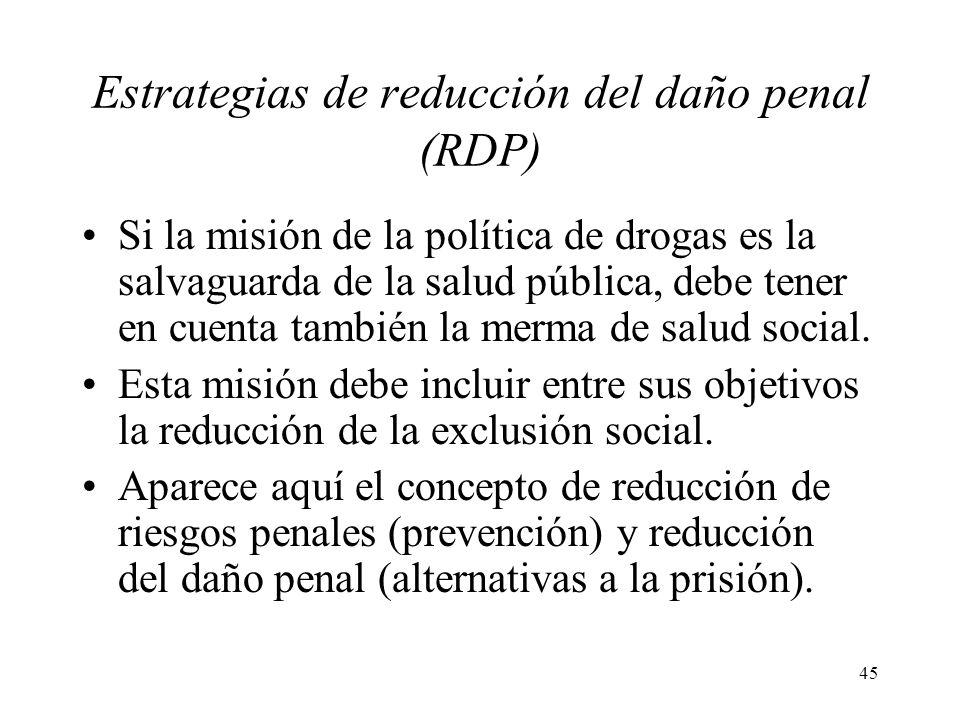 Estrategias de reducción del daño penal (RDP)