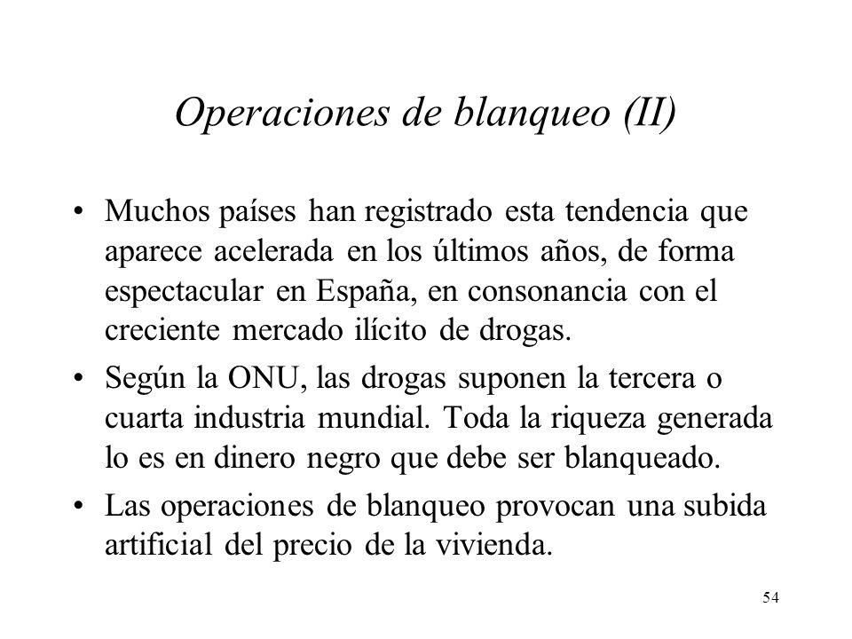 Operaciones de blanqueo (II)