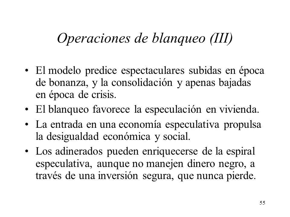 Operaciones de blanqueo (III)