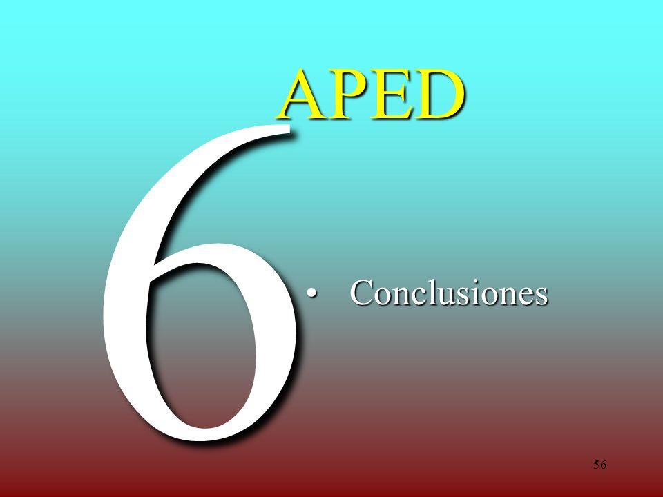 6 APED Conclusiones