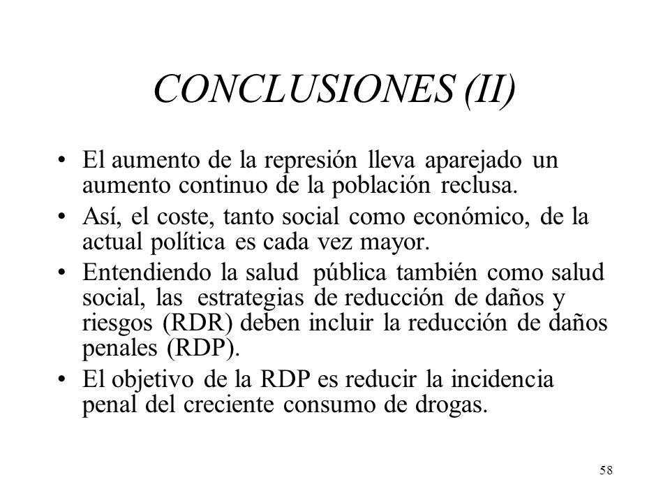 CONCLUSIONES (II) El aumento de la represión lleva aparejado un aumento continuo de la población reclusa.