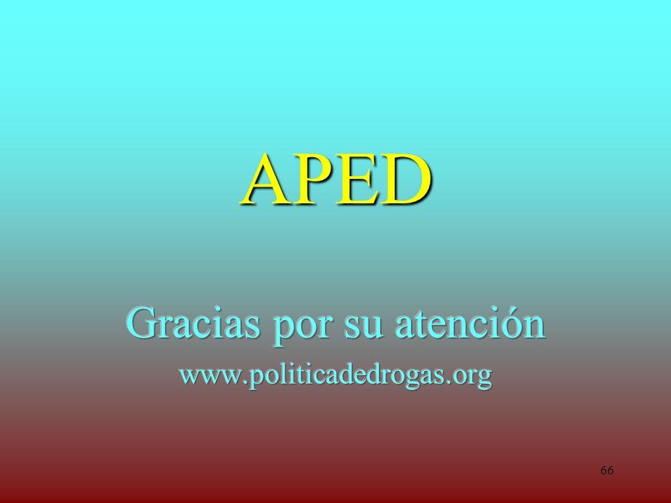 Gracias por su atención www.politicadedrogas.org
