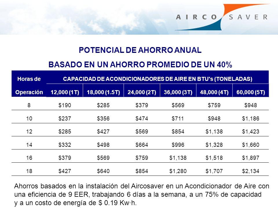 POTENCIAL DE AHORRO ANUAL BASADO EN UN AHORRO PROMEDIO DE UN 40%
