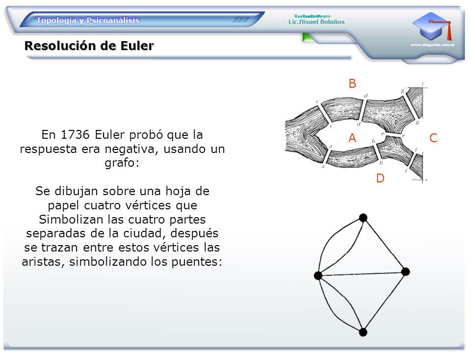 En 1736 Euler probó que la respuesta era negativa, usando un grafo: