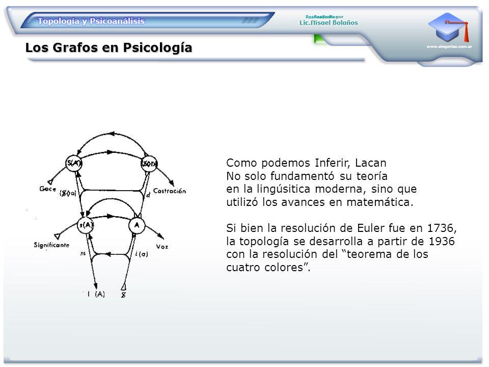 Los Grafos en Psicología