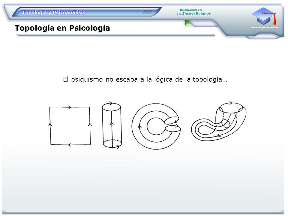 Topología en Psicología