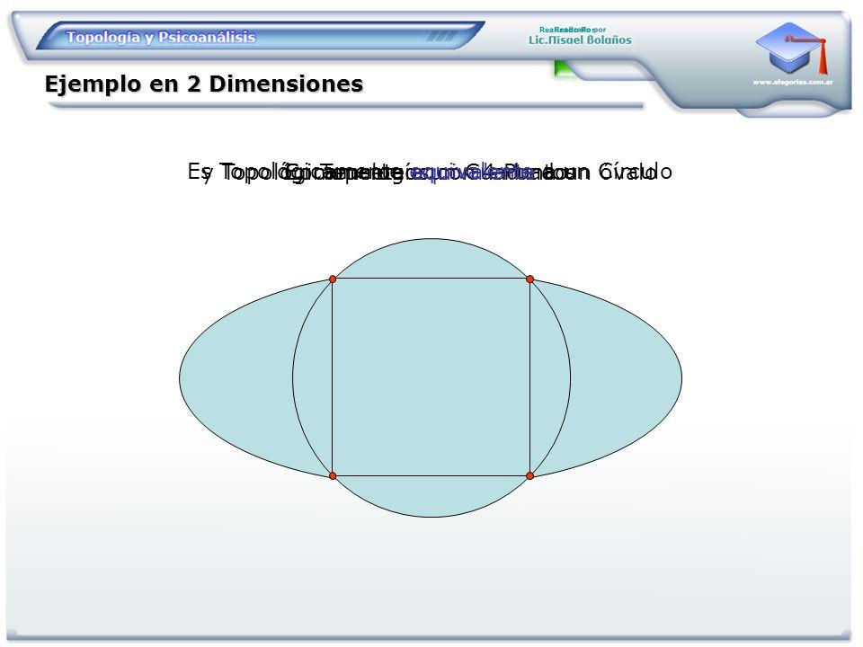 Ejemplo en 2 Dimensiones
