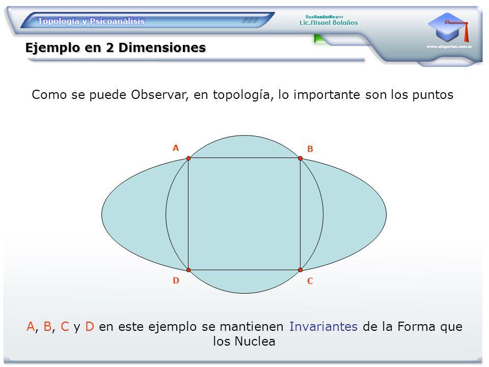 A, B, C y D en este ejemplo se mantienen Invariantes de la Forma que