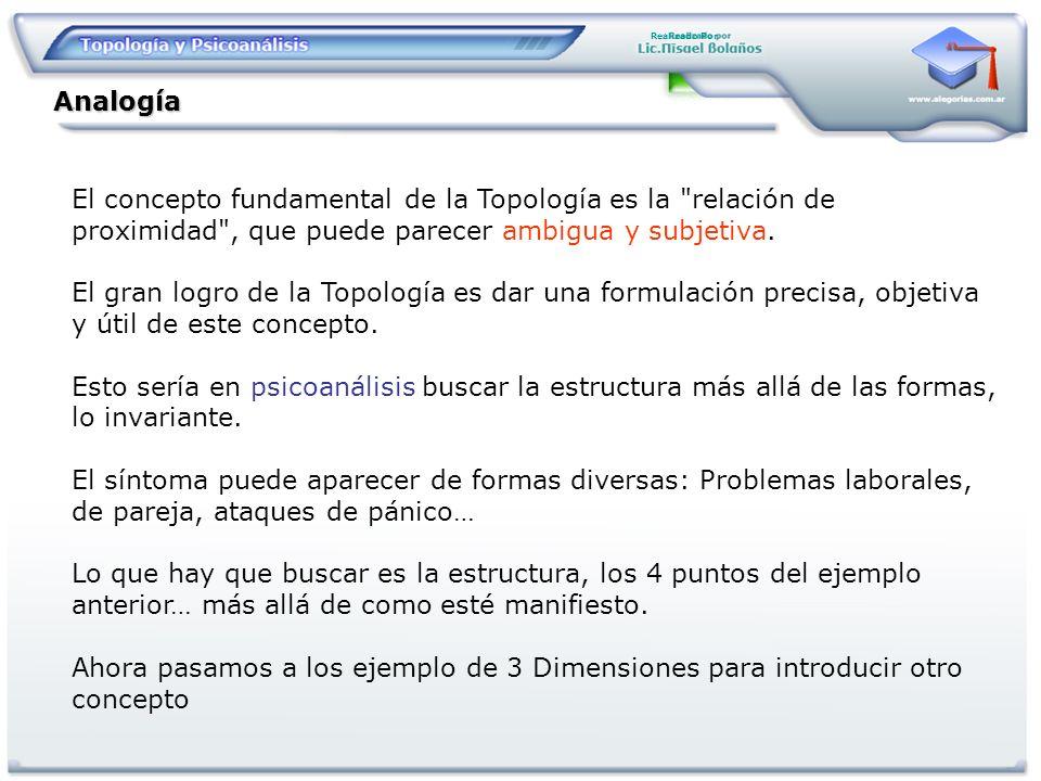Realizado Por Analogía. El concepto fundamental de la Topología es la relación de proximidad , que puede parecer ambigua y subjetiva.