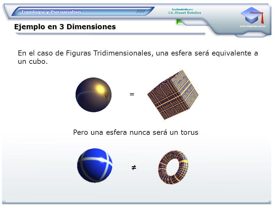 Ejemplo en 3 Dimensiones