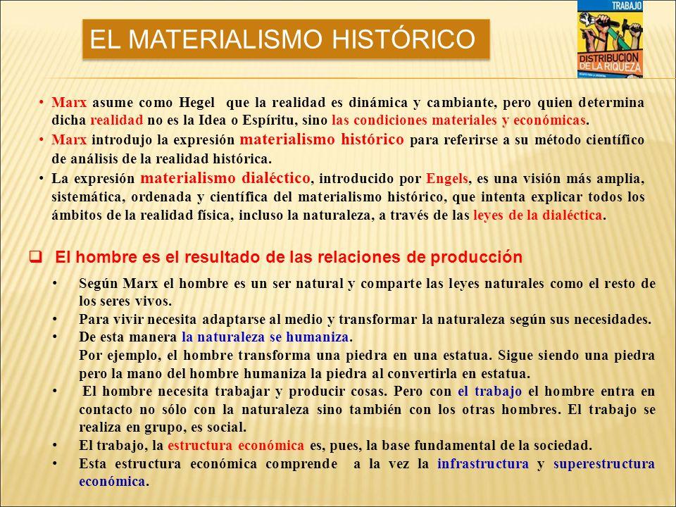 EL MATERIALISMO HISTÓRICO