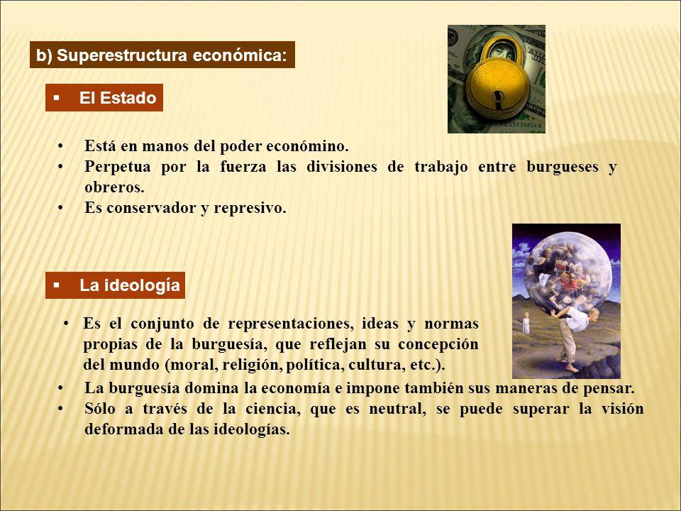 b) Superestructura económica: